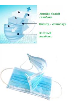 Маска бытовая 3-х слойная QS Mask FFP2 (50 штук)